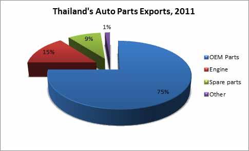 automotive industry association